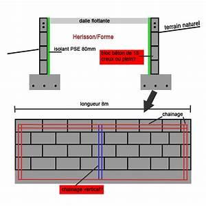 Fondation Mur Parpaing : question fondation pour ossature bois 30 messages ~ Premium-room.com Idées de Décoration