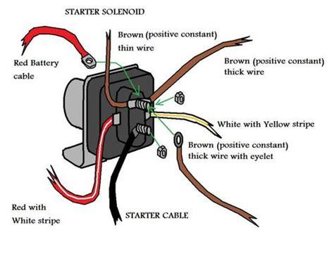 starter solenoid  universal lucas butler auto mart
