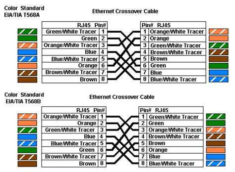 T568b Wiring Pattern by T568b Rj45 Wiring Diagram Wiring Diagram
