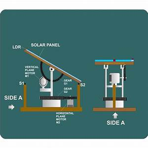 Mechanical Solar System - Pics about space