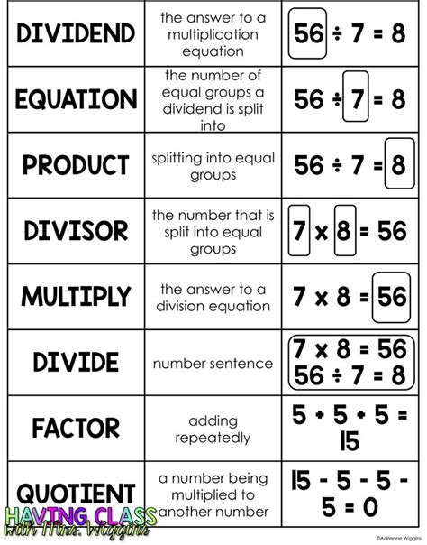division vocabulary worksheets 257 best images about math division on division multiplication and division
