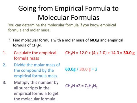 Ppt  Percent Composition & Chemical Formulas (empirical
