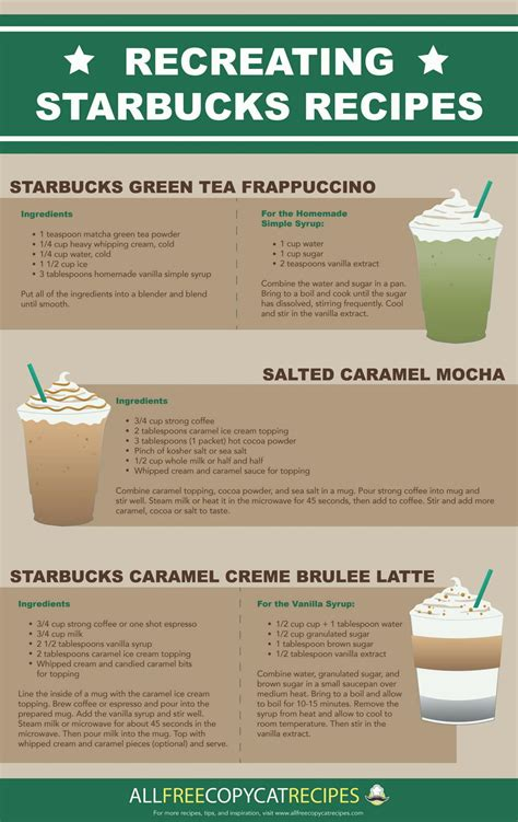 With such mass popularity, it's safe to say that the average american has ordered a beverage from the coffee giant at least once. How to Recreate Your Favorite Starbucks Drinks | AllFreeCopycatRecipes.com