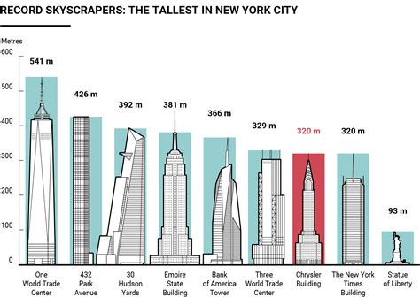 History Of The Chrysler Building by History Of The Chrysler Building Facts And Curiosities