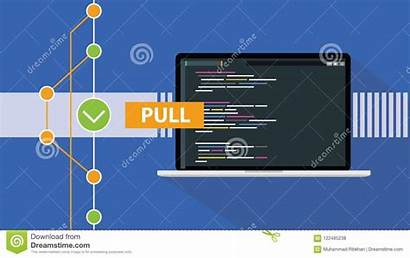 Git Command Pull Programming Repository Cloud Technology