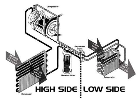 peterbilt 379 turn signal wiring diagram schematic