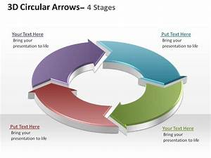 3d Circular Arrows Process Smartart 4 Stages Ppt Slides