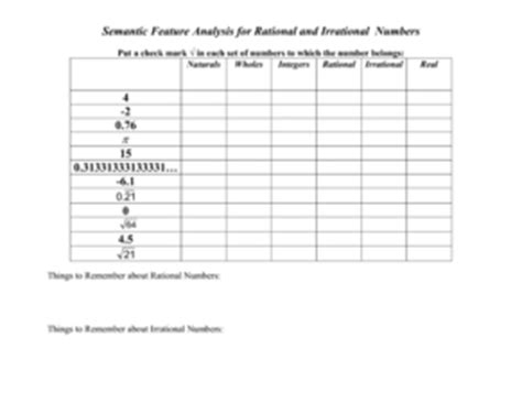semantic feature analysis for rational and irrational numbers 9th 12th grade worksheet