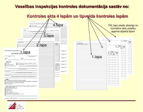 PPT - Veselības inspekcijas kontroles dokumentācija sastāv no: PowerPoint Presentation - ID:7070983