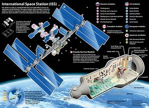 Space Tour: Inside The International Space Station (Video ...