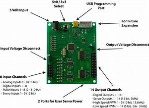 Diagram  Raspberry Pi Drone Wiring Diagram Full Version