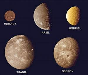 Uranus' major moons | Anne's Astronomy News