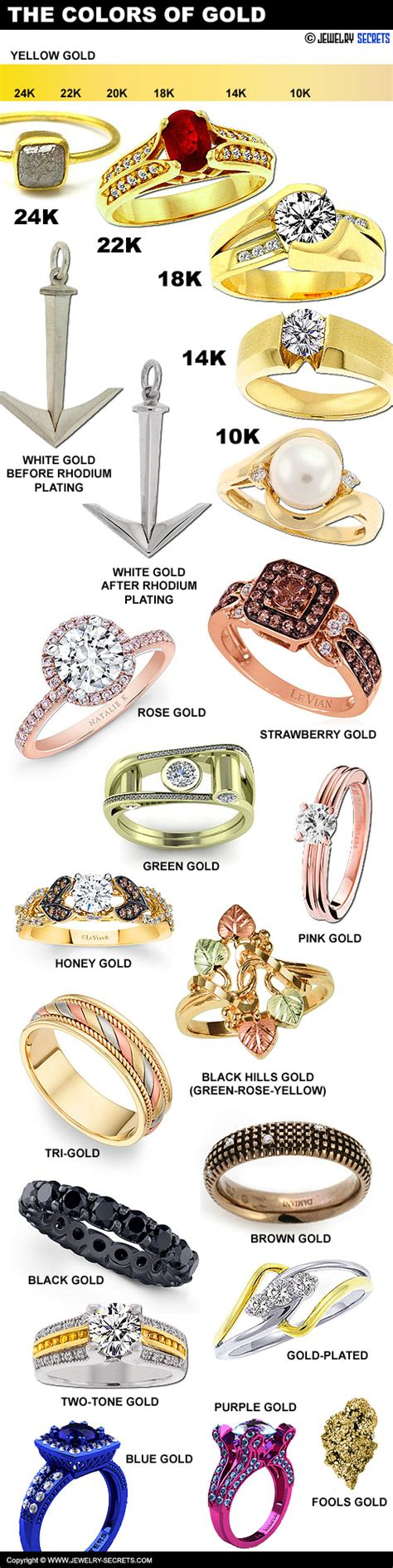 different colors of gold jewelry secrets