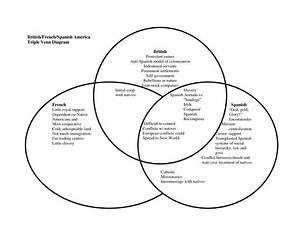 A Venn Diagram Or Set Diagram Is A Diagram That Shows All
