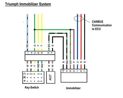 triumph daytona 675 wiring diagram wiring diagram