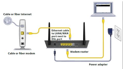Telco Modem To Dsl Wiring Diagram by How To Connect The D3600 To A Cable Fiber Optic Modem