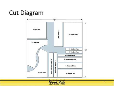 Bartop Arcade Cabinet Plans Pdf bartop arcade cabinet plans the pub