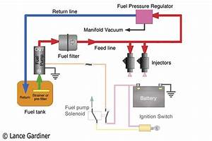 Mustang Fuel System Diagram