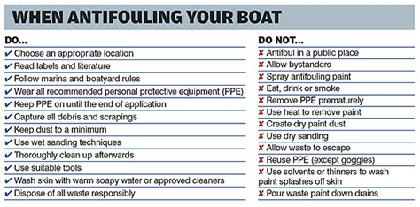 Boat Paint Bcf by Bcf Launches Diy Safe Antifouling Initiative 2017