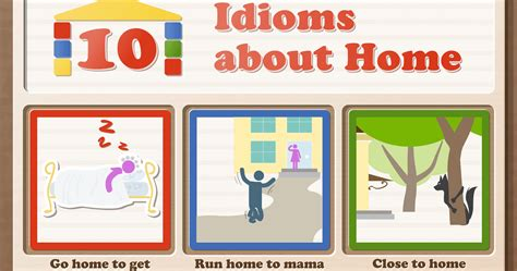 Cpi Tino Grandío Bilingual Sections Idioms About Home
