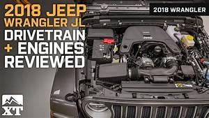 Jeep Tj Engine Bay Diagram