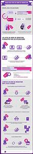 Bon De Reduction Lustucru : infographie qui utilise des bons de r duction ~ Maxctalentgroup.com Avis de Voitures