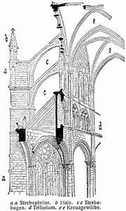 Merkmale Der Gotik : strebebogen ~ Lizthompson.info Haus und Dekorationen
