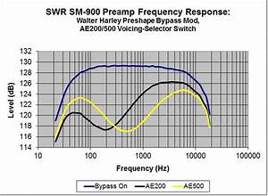 Swr Aural Enhancer Bypass Mod Revisited And Updated