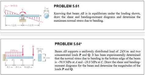 Solved Problem Knowing That Beam Equilibriu