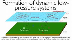 Weather  Formation Of Dynamic Low-pressure Areas