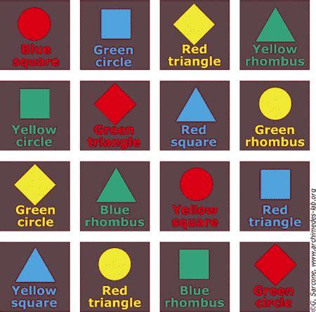 stroop color word test stroop effect neuroscience for https faculty