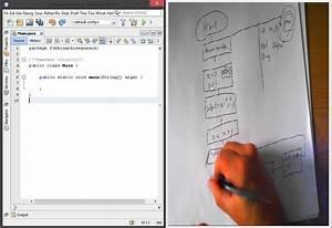 Flowchart To Java Fibbonacci Sequence