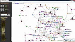 Data Visualisation - D3 - Network Relationship