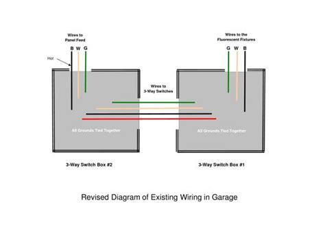 Ceiling Mounted Vacancy Sensor Wiring Diagram by 100 Ceiling Mounted Vacancy Sensor Wiring Diagram