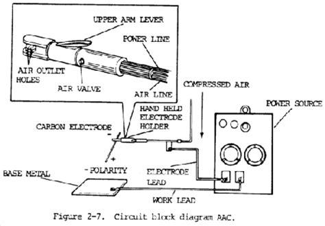 list  illustrations roadkill customs
