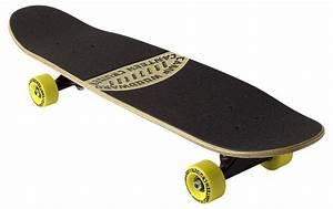 An Overview on Skateboards & Basic Types of Skateboards
