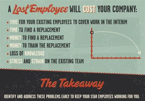 employee turnover heres      reduce turnover