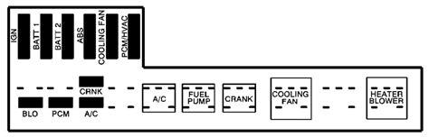chevrolet cavalier 2002 2005 fuse box diagram auto