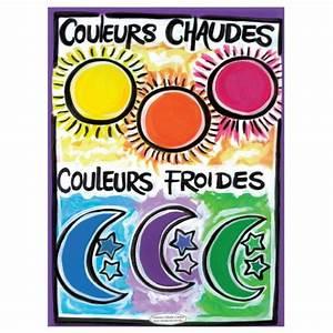 affiche couleurs chaudes et froides arts plastiques With couleur chaudes et froides 4 arts visuels couleurs chaudes froides