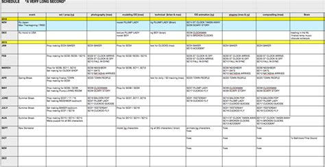 Bakery Production Schedule Template by 5 December 2012