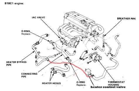 Honda Engine Cooling Diagram by 98 Civic Coupe B18c1 Coolant Disaster Honda Tech