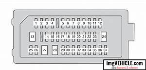 Toyota Camry Xv50 Fuse Box Diagrams  U0026 Schemes
