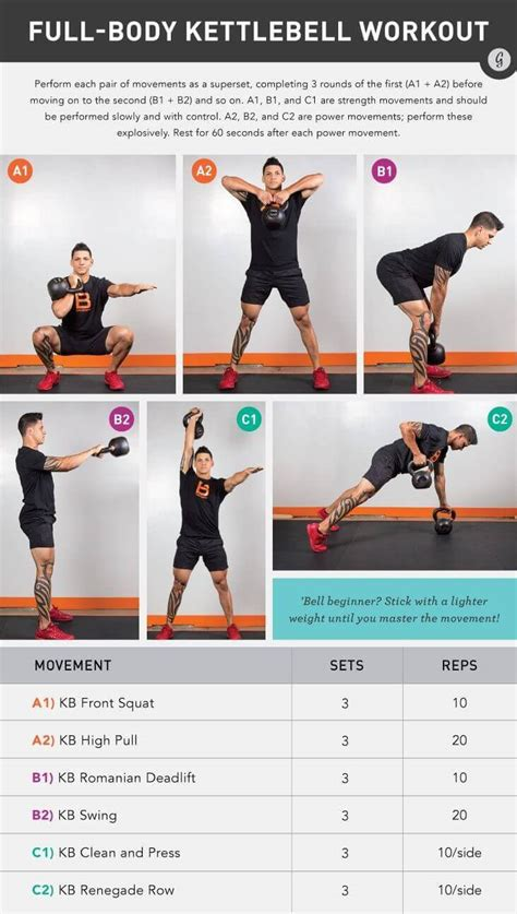 kettlebell challenge workouts ultimate workout program