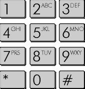 phone number letters fresh phone number letters cover letter exles 30405