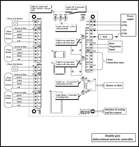 lenel access control wiring diagram sle wiring diagram sle