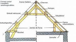 Ferme De Charpente : ferme traditionnelle charpente support de structures ~ Melissatoandfro.com Idées de Décoration