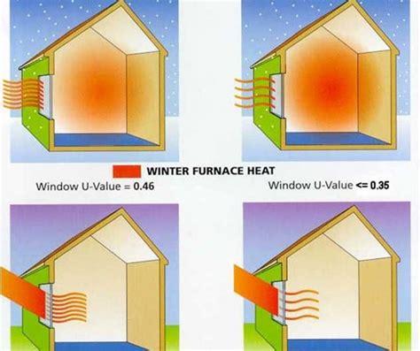green building  energy atmosphere keeping cool