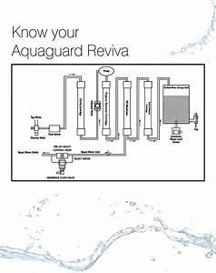 Electronic Circuit Diagrams Of Aquaguard Water Purifier