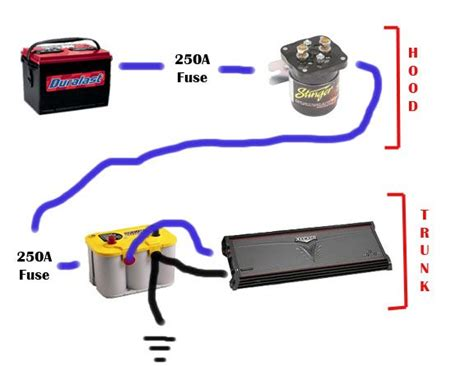 how to hook up a second battery for car audio innovate car