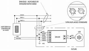 Dmx Cable Diagram